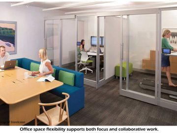 Does Your Office Design Promote Creativity and Productivity?