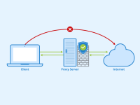 What are the reasons a company needs to use proxy servers?